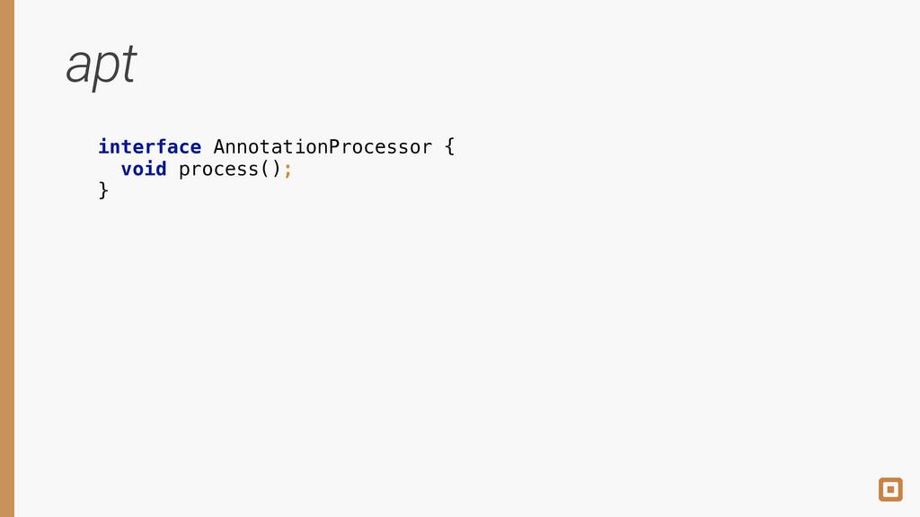 interface AnnotationProcessor { void process()...