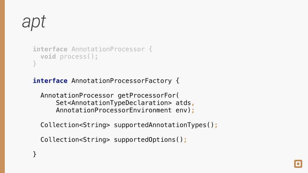 interface AnnotationProcessorFactory {  Annota...