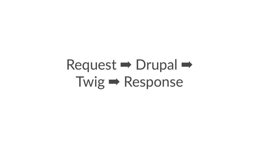 Request ➡ Drupal ➡ Twig ➡ Response
