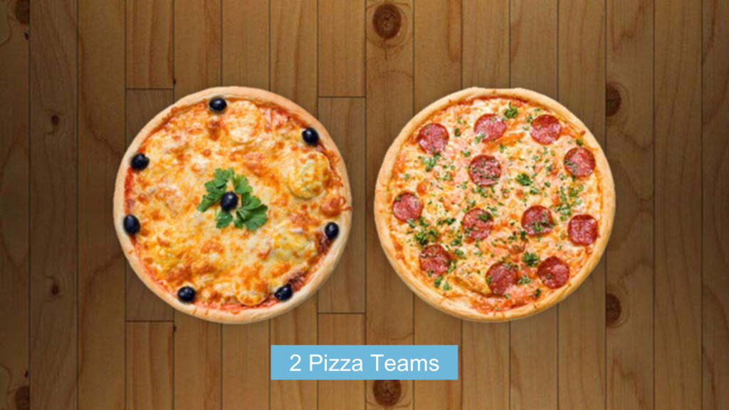 2 Pizza Teams