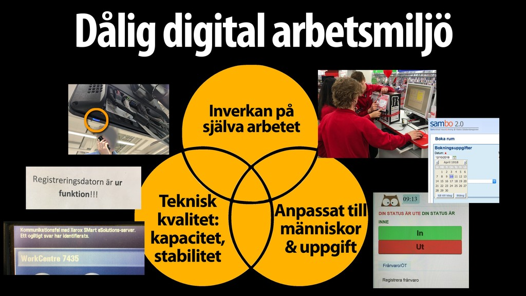 Dålig digital arbetsmiljö Anpassat till  männi...
