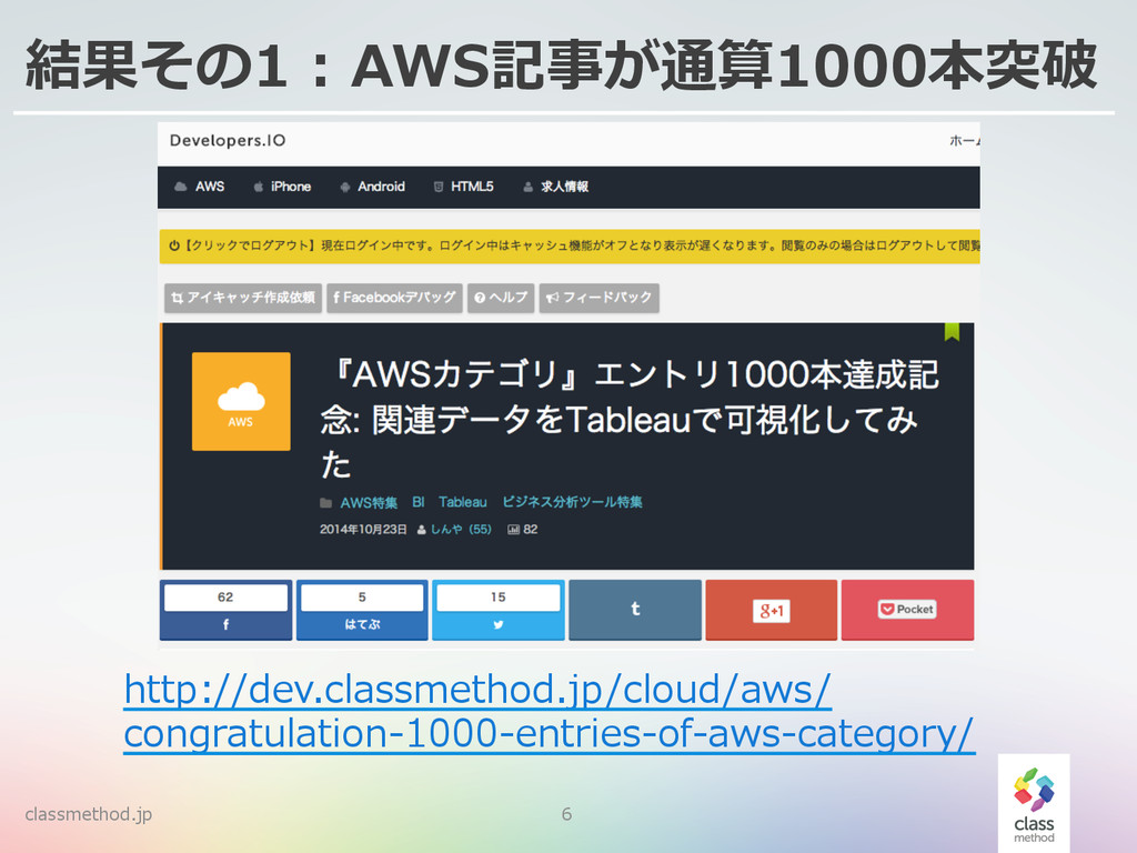 classmethod.jp 6 結果その1 : AWS記事が通算1000本突破 http...