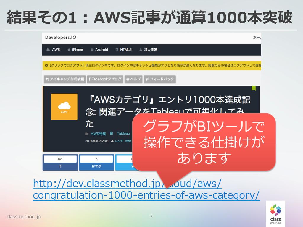 classmethod.jp 7 結果その1 : AWS記事が通算1000本突破 http...