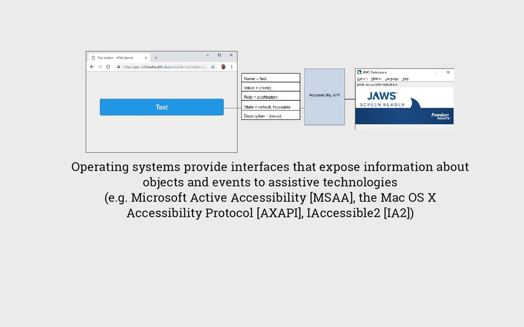 Operating systems provide interfaces that expos...