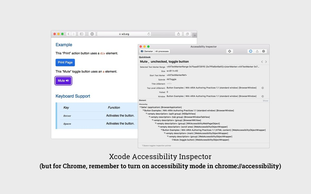 Xcode Accessibility Inspector (but for Chrome, ...