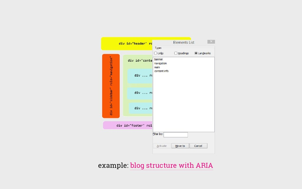 example: blog structure with ARIA