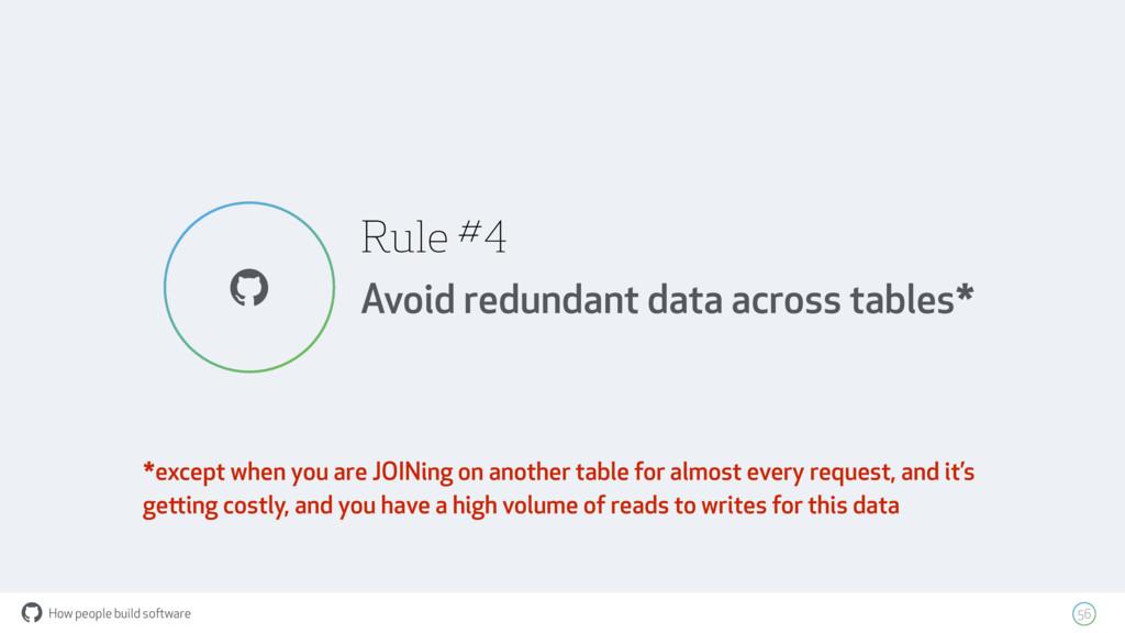 How people build software ! Rule #4 Avoid redun...