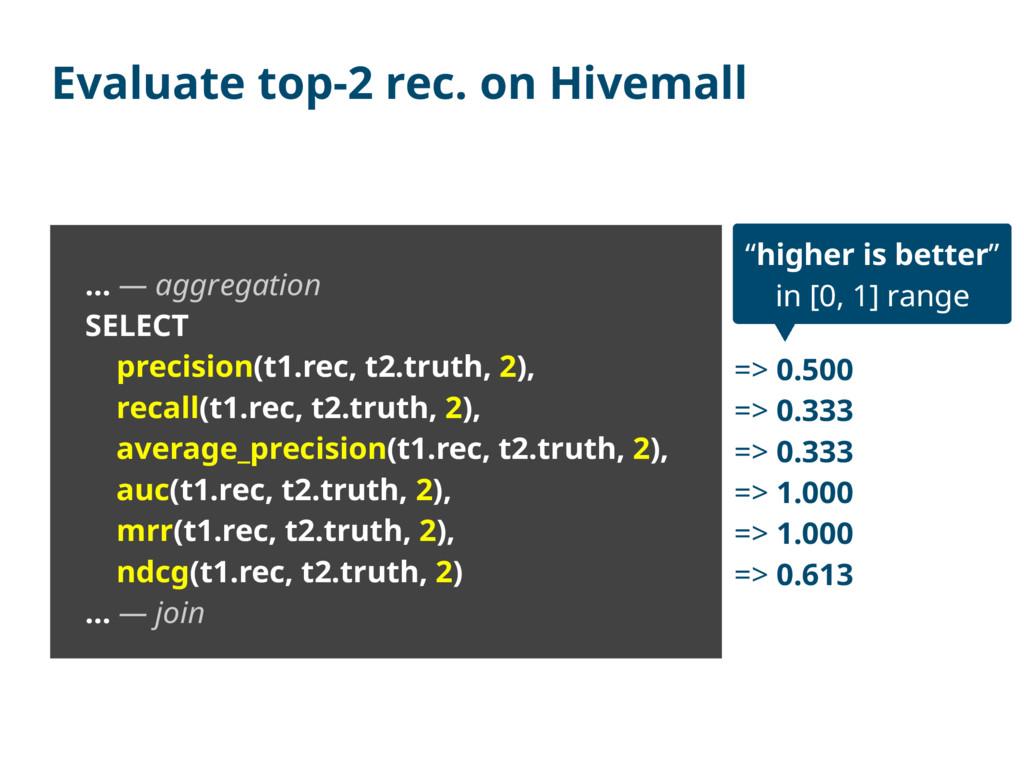 … — aggregation SELECT precision(t1.rec, t2.tr...