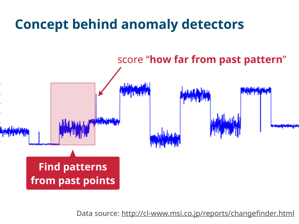 Concept behind anomaly detectors Find patterns ...