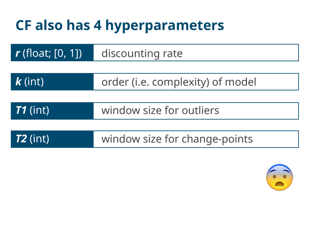 CF also has 4 hyperparameters r (float; [0, 1]) ...