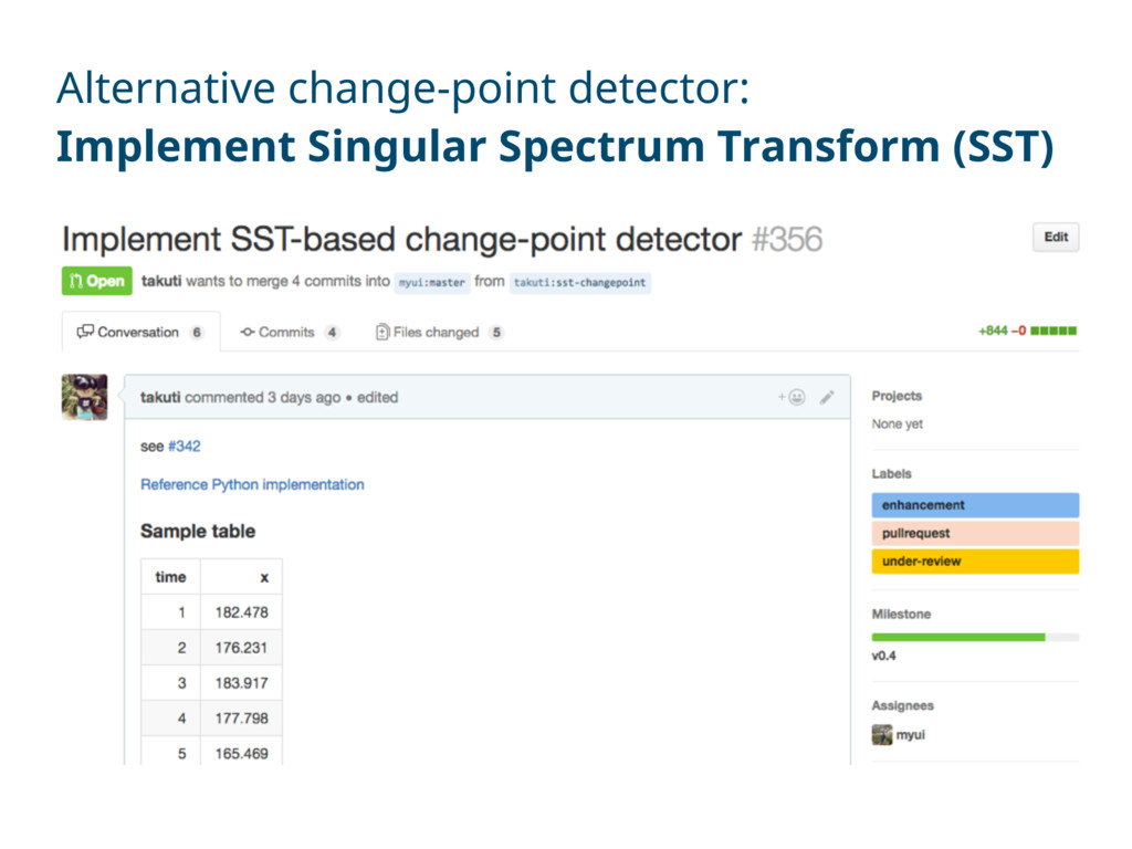 Alternative change-point detector: Implement Si...