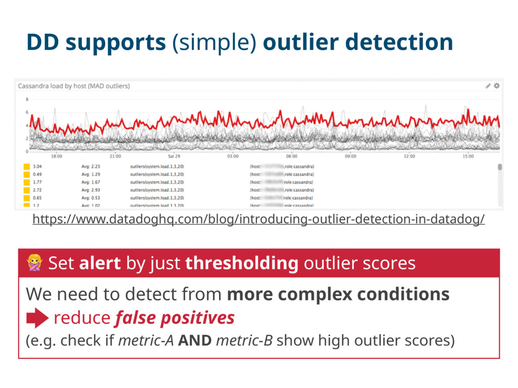 DD supports (simple) outlier detection  Set ale...