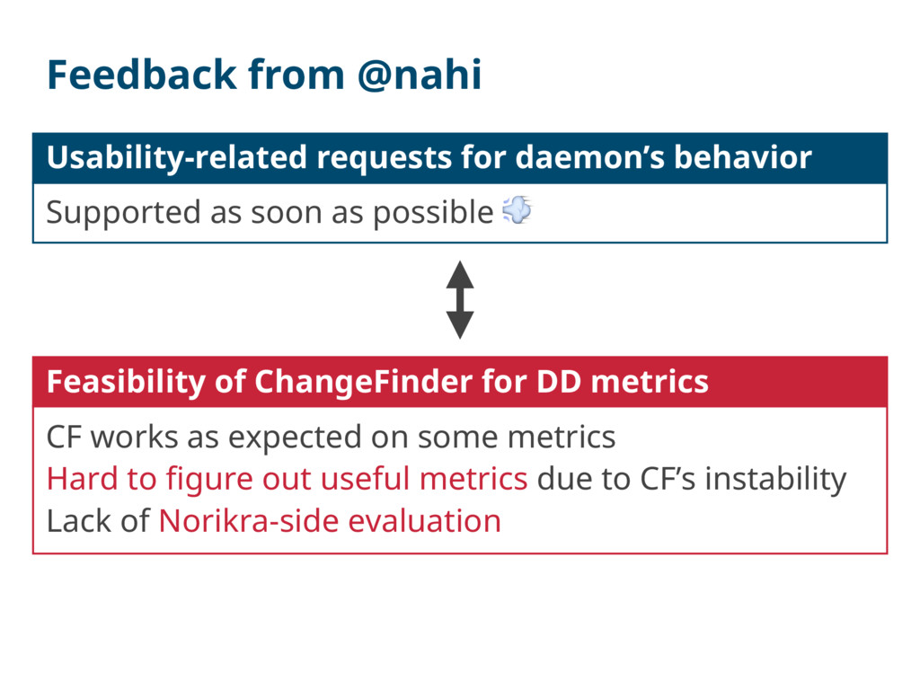 Feedback from @nahi Usability-related requests ...