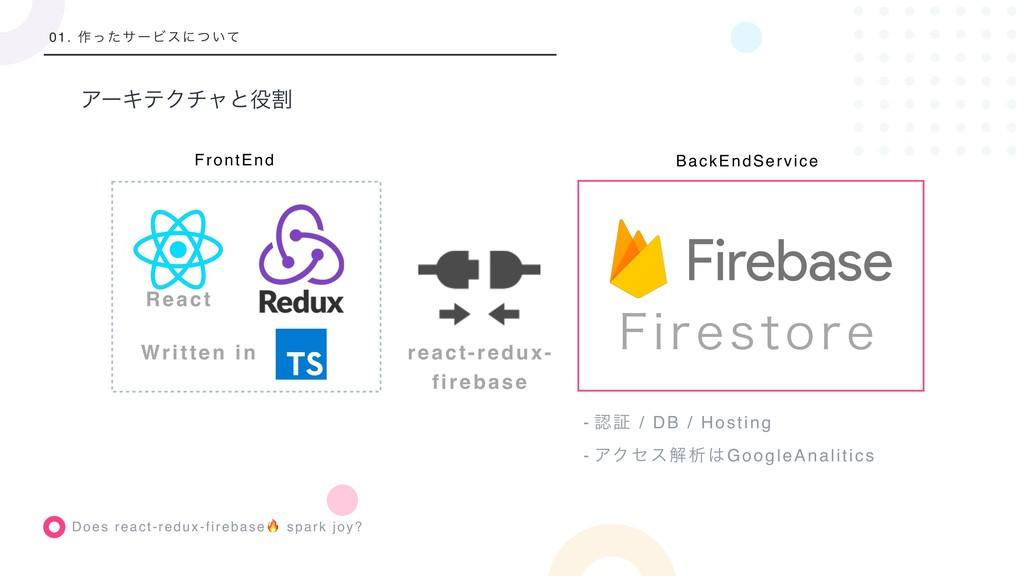 Does react-redux-firebase spark joy? 01. ࡞ͬͨαʔϏ...
