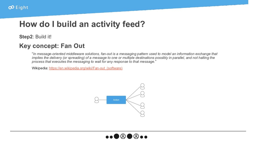 "Step2: Build it! Key concept: Fan Out ""In messa..."