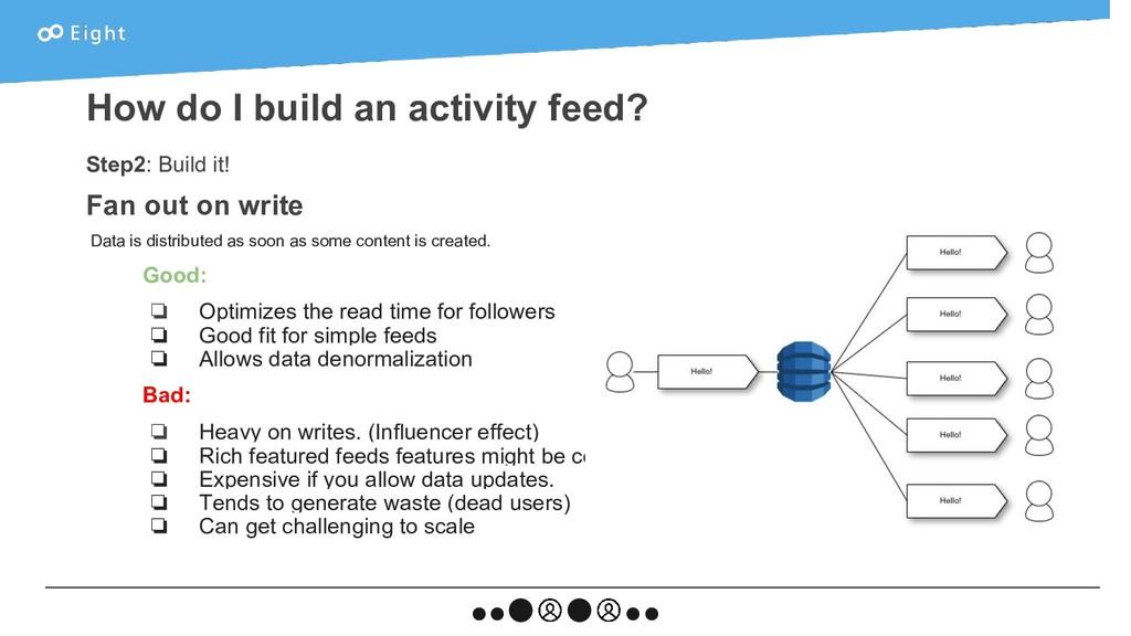 Step2: Build it! Fan out on write Data is distr...