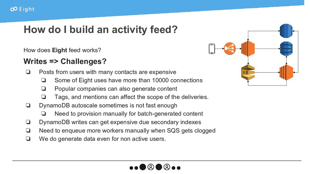 How does Eight feed works? Writes => Challenges...