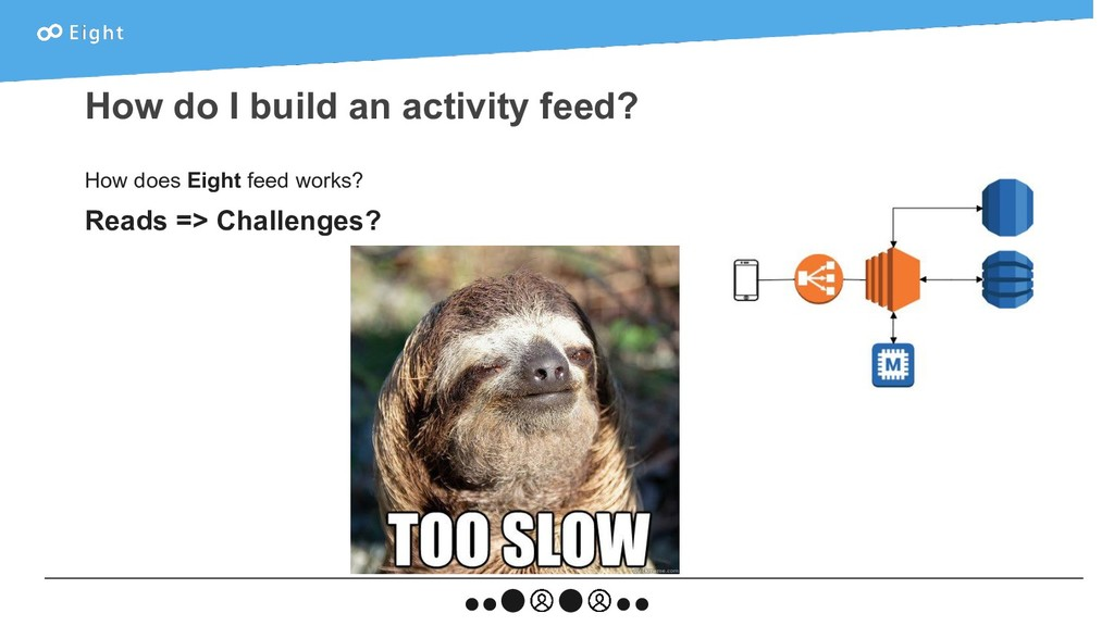 How does Eight feed works? Reads => Challenges?...