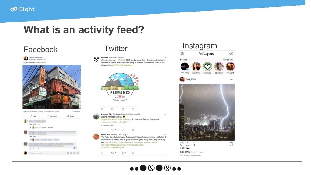 Facebook What is an activity feed? Twitter Inst...