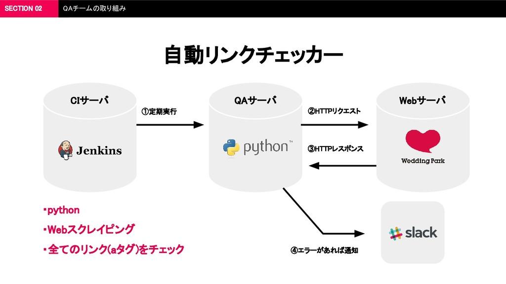 ・python ・Webスクレイピング ・全てのリンク(aタグ)をチェック ①定期実行 ②HT...