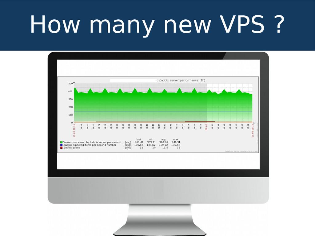 How many new VPS ?