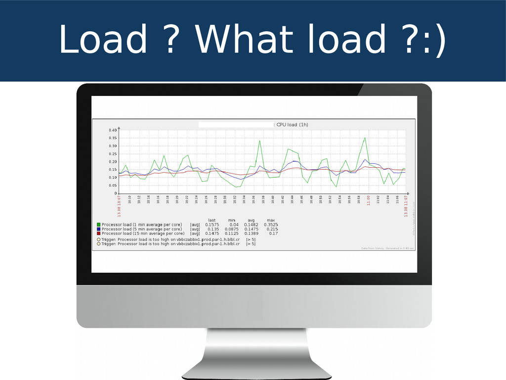 Load ? What load ?:)