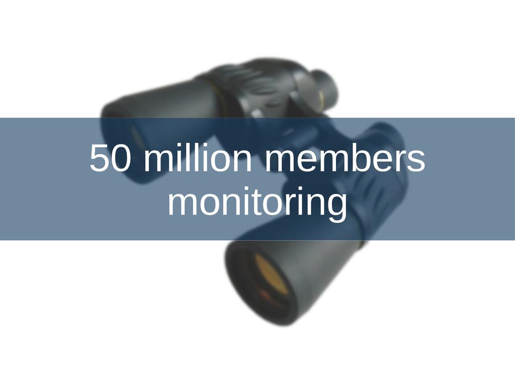 50 million members monitoring