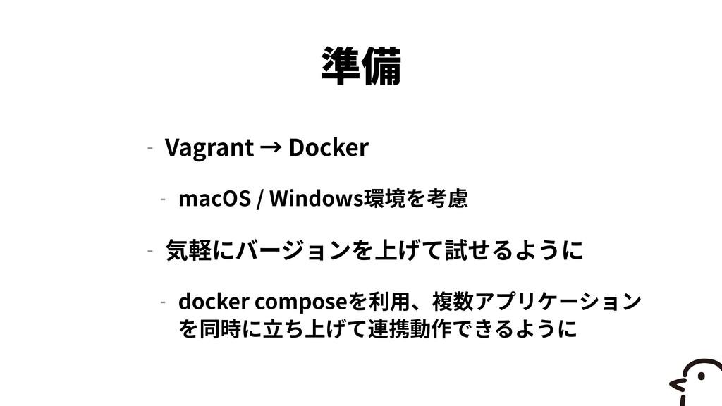 - Vagrant Docker   - macOS / Windows   -   - do...
