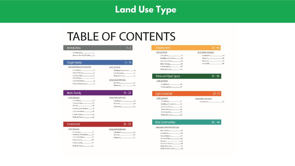 Land Use Type