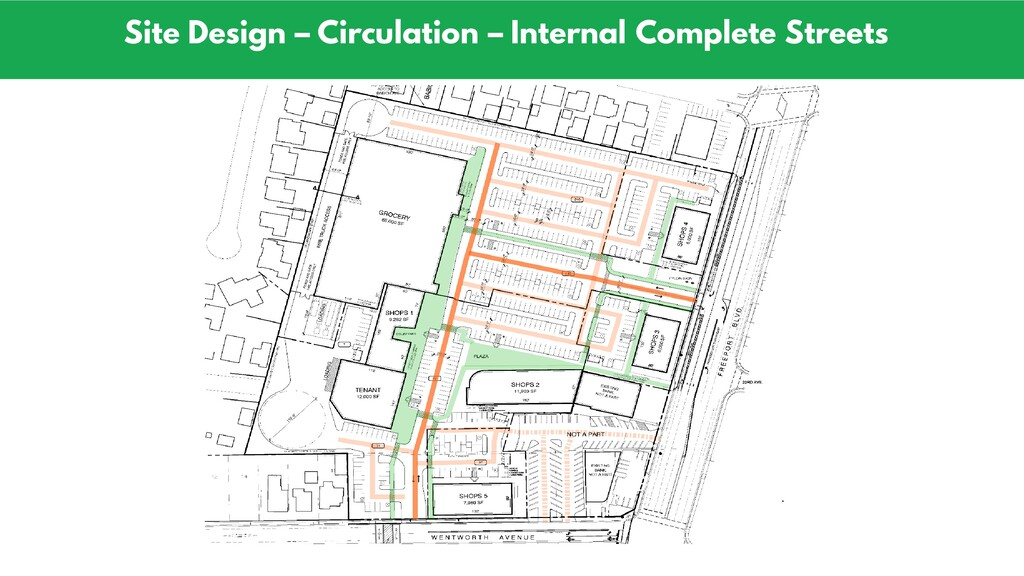 Site Design – Circulation – Internal Complete S...
