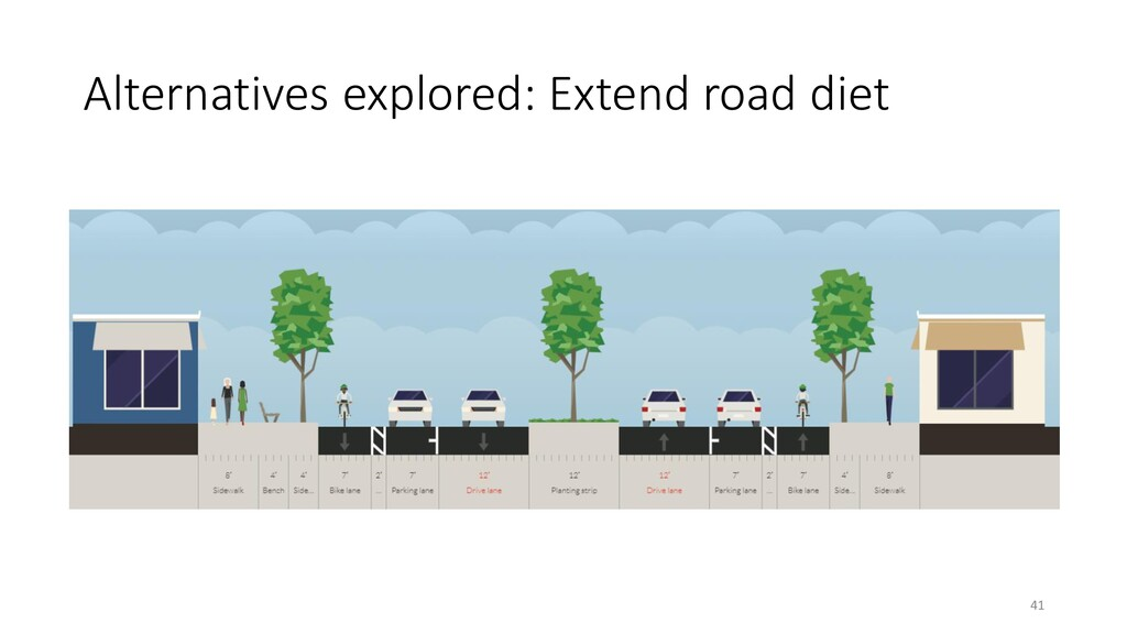 Alternatives explored: Extend road diet 41