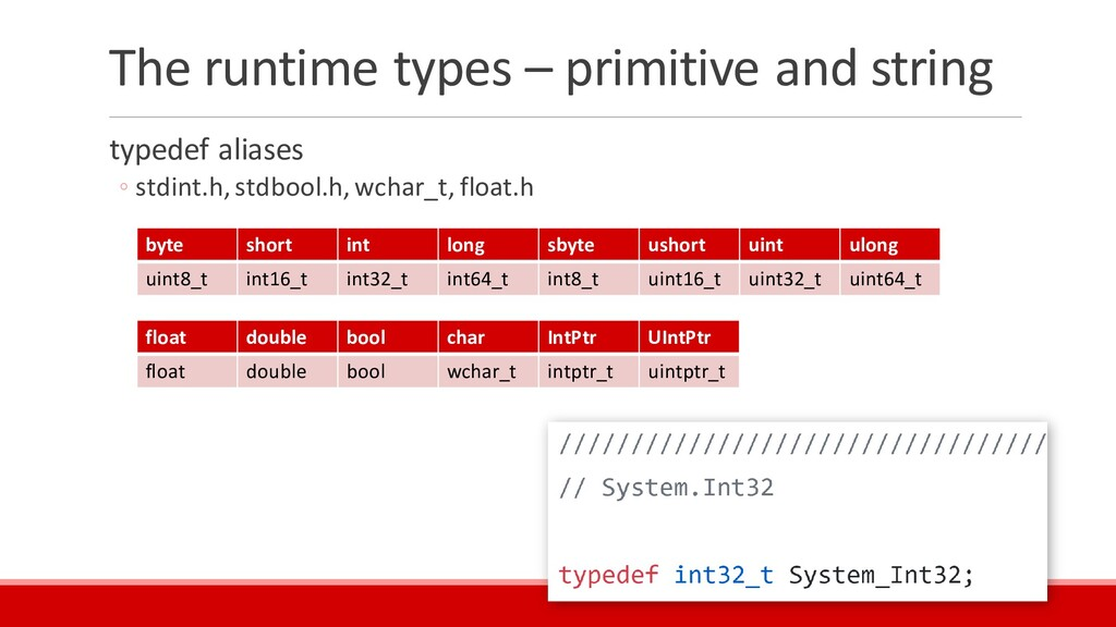 The runtime types – primitive and string typede...