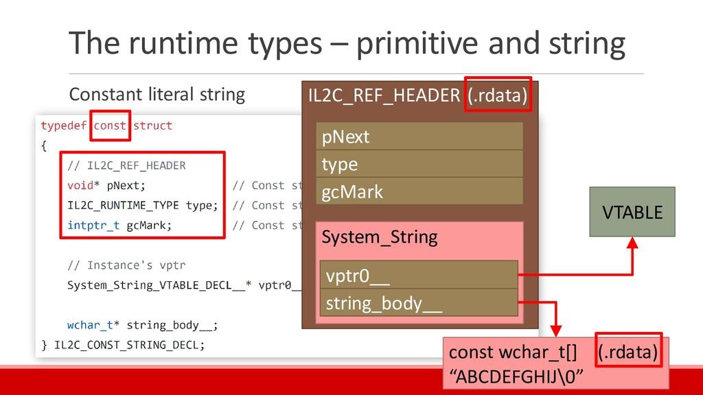 IL2C_REF_HEADER (.rdata) The runtime types – pr...