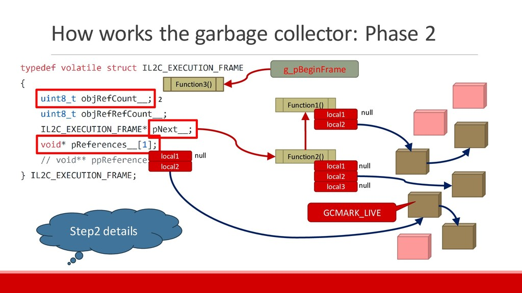 How works the garbage collector: Phase 2 Functi...