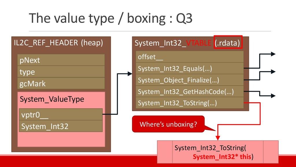 IL2C_REF_HEADER (heap) System_ValueType The val...