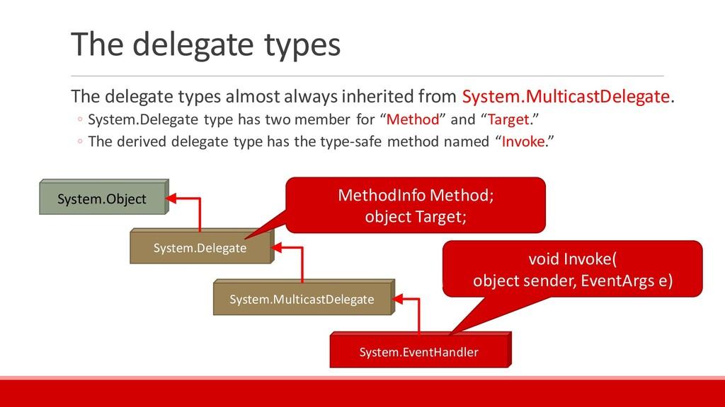 The delegate types The delegate types almost al...