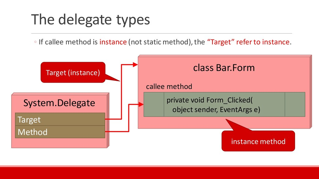 class Bar.Form The delegate types ◦ If callee m...