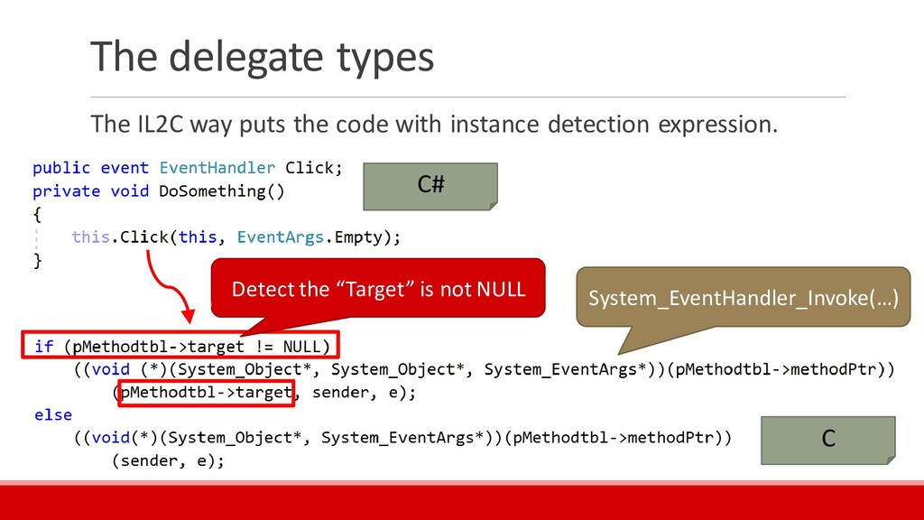 The delegate types The IL2C way puts the code w...