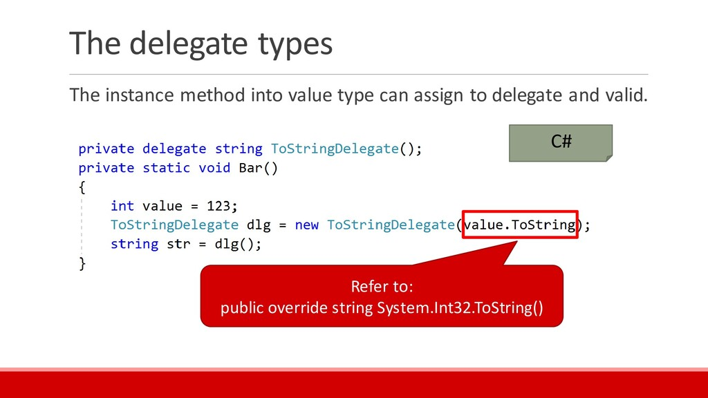 The delegate types The instance method into val...
