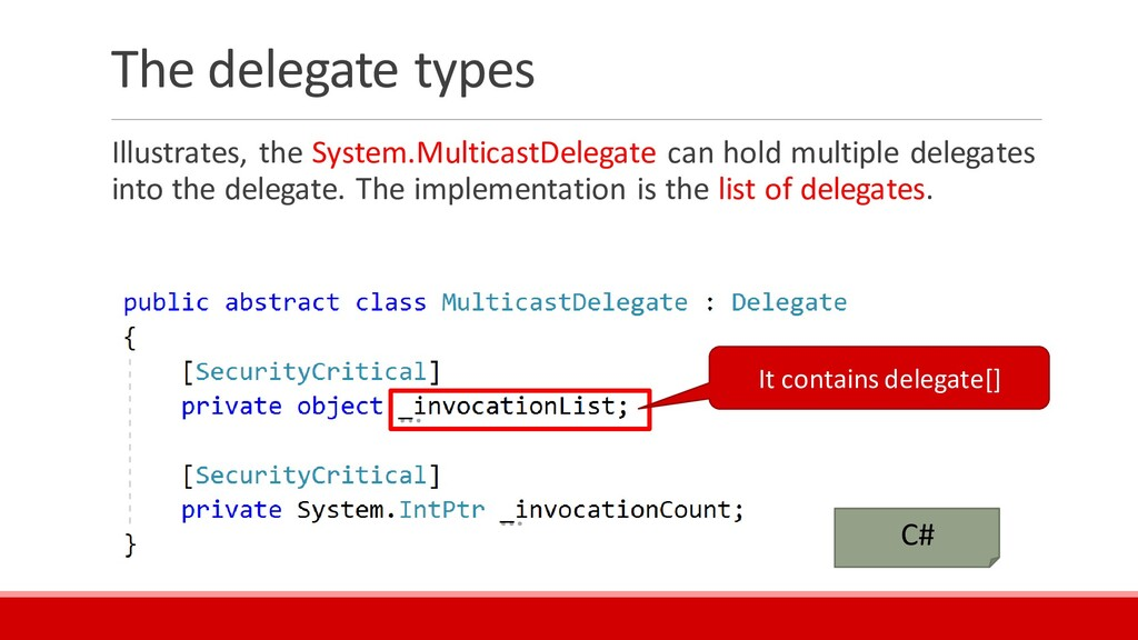 The delegate types Illustrates, the System.Mult...