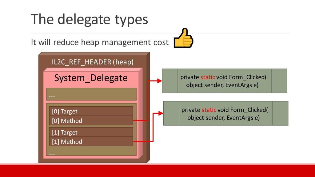 IL2C_REF_HEADER (heap) The delegate types It wi...