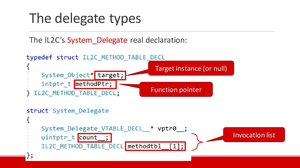 The delegate types The IL2C's System_Delegate r...