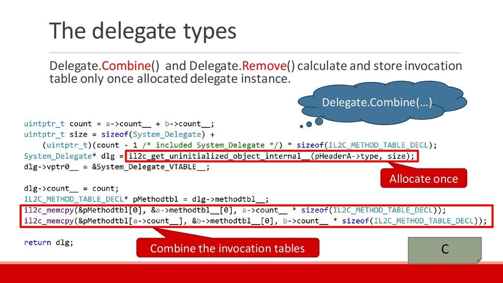 The delegate types Delegate.Combine() and Deleg...