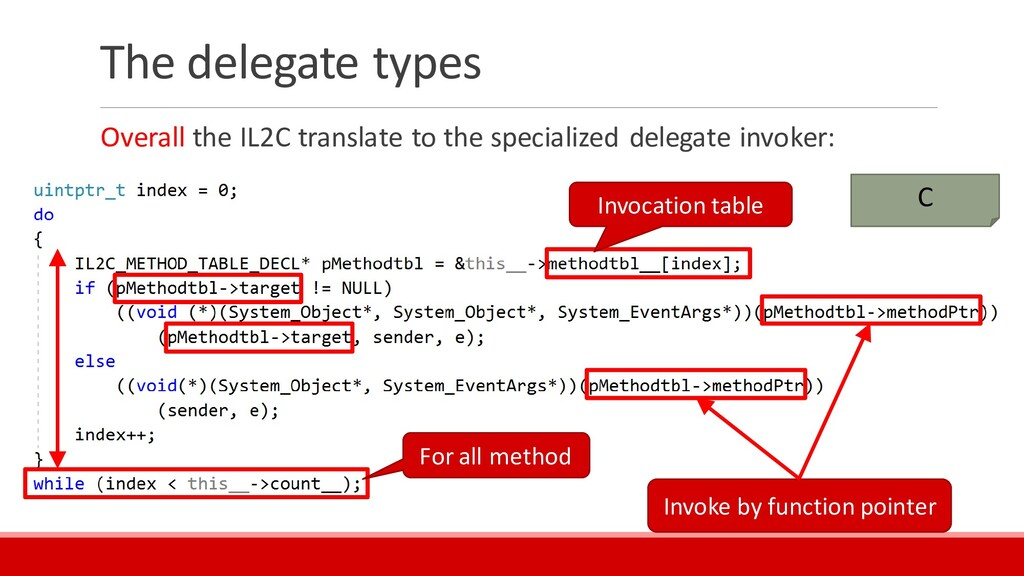 The delegate types Overall the IL2C translate t...