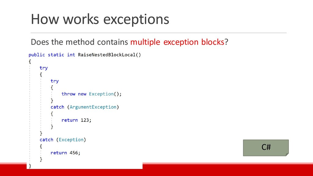 How works exceptions Does the method contains m...