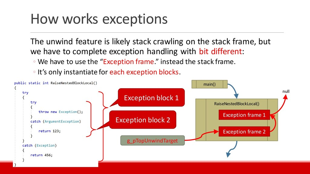 How works exceptions The unwind feature is like...
