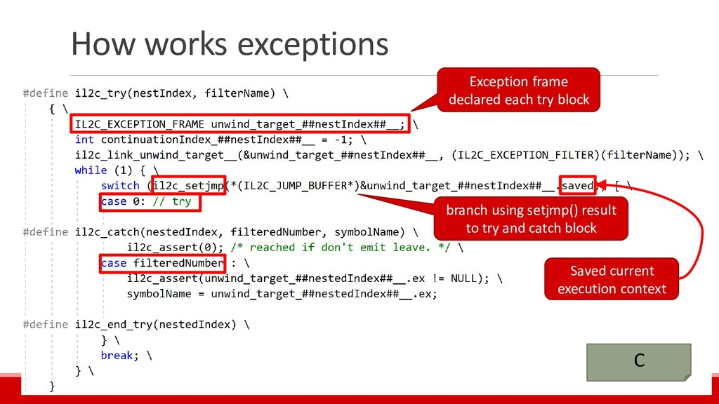How works exceptions C Exception frame declared...