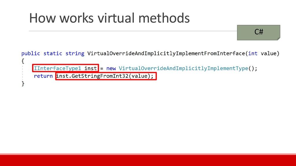 How works virtual methods C#