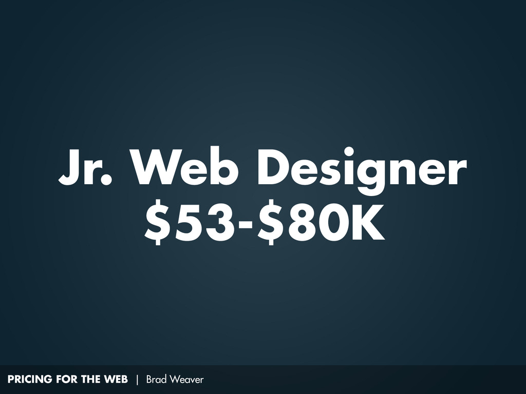 PRICING FOR THE WEB | Brad Weaver Jr. Web Desig...