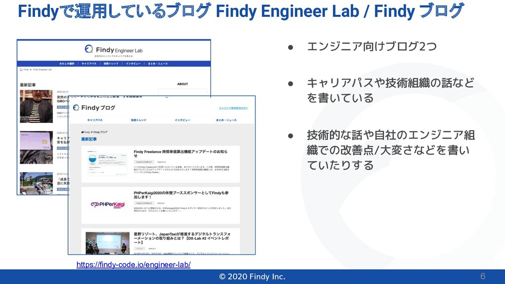 © 2020 Findy Inc. Findyで運用しているブログ Findy Enginee...
